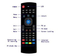 Пульт для смарт ТВ приставки на базе Android AIR Mouse M3 с клавиатурой